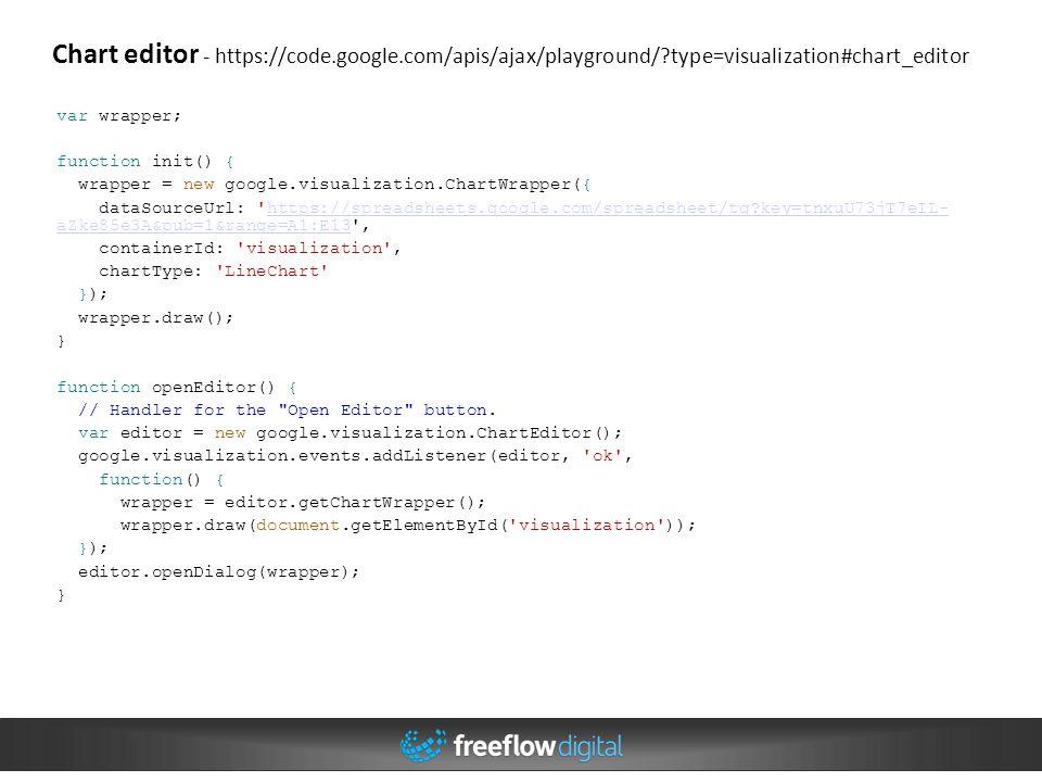 Chart editor - https://code. google. com/apis/ajax/playground/