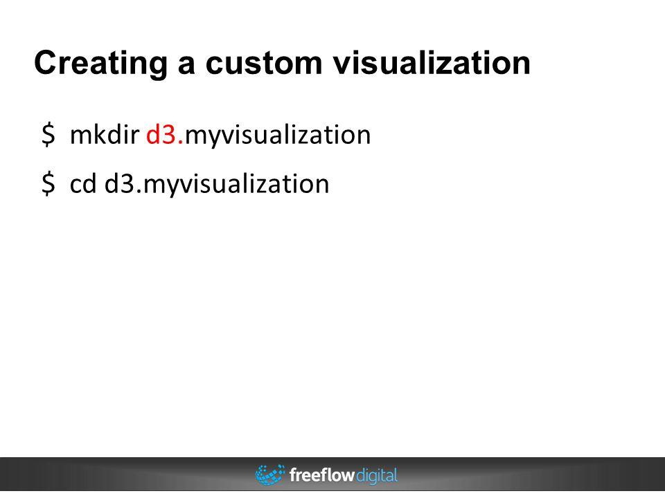 Creating a custom visualization