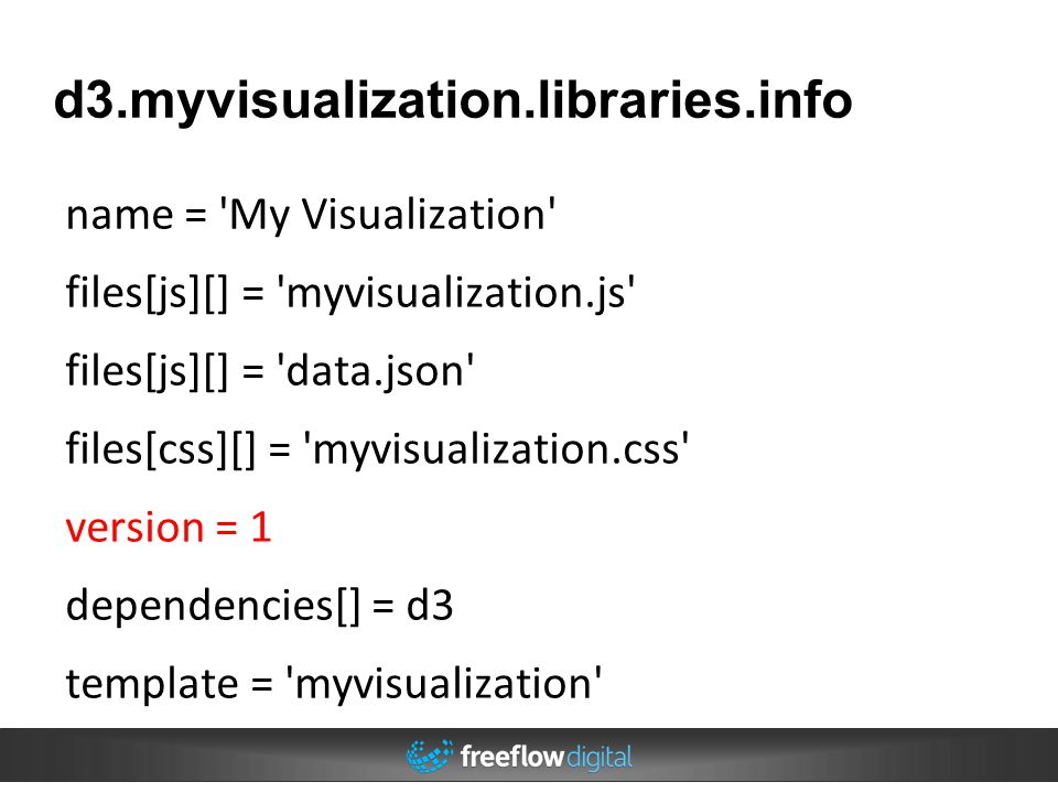 d3.myvisualization.libraries.info name = My Visualization