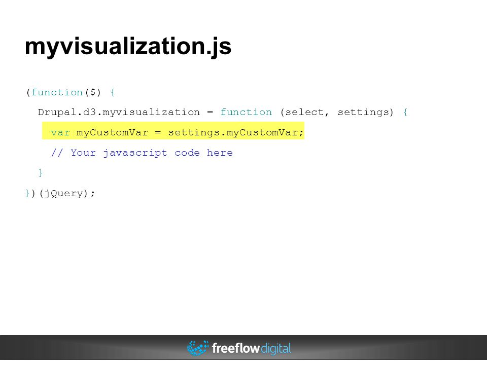 myvisualization.js (function($) {