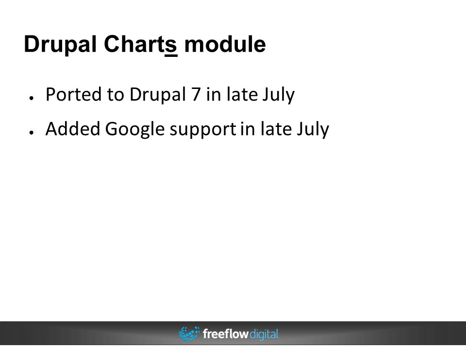 Drupal Charts module Ported to Drupal 7 in late July