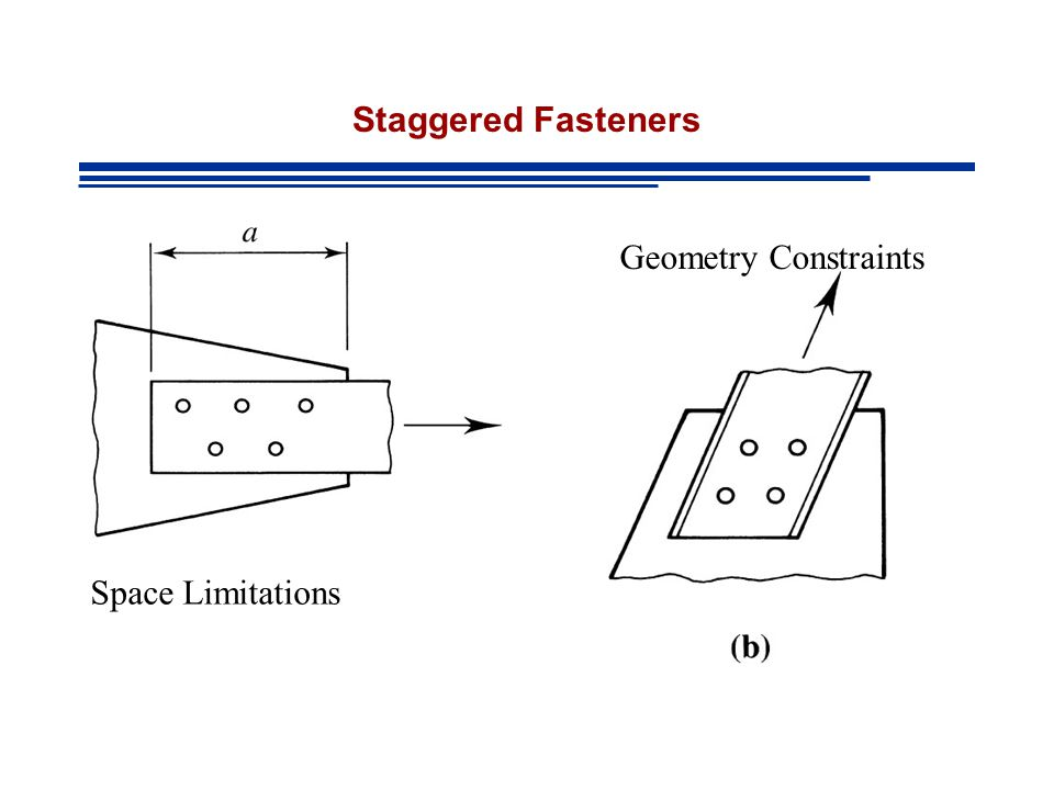Staggered Fasteners Geometry Constraints Space Limitations