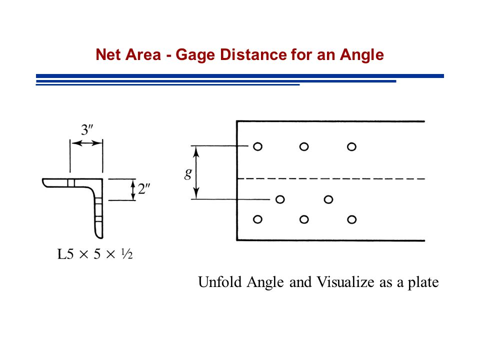 Net Area - Gage Distance for an Angle