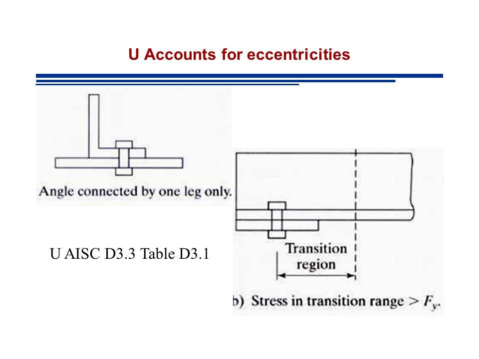 U Accounts for eccentricities