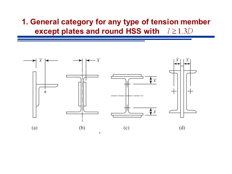 1. General category for any type of tension member except plates and round HSS with