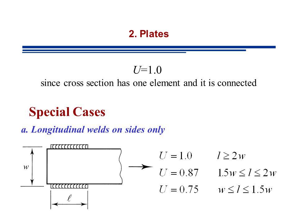 a. Longitudinal welds on sides only