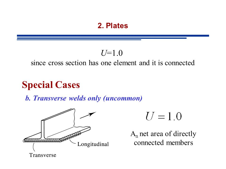 b. Transverse welds only (uncommon)