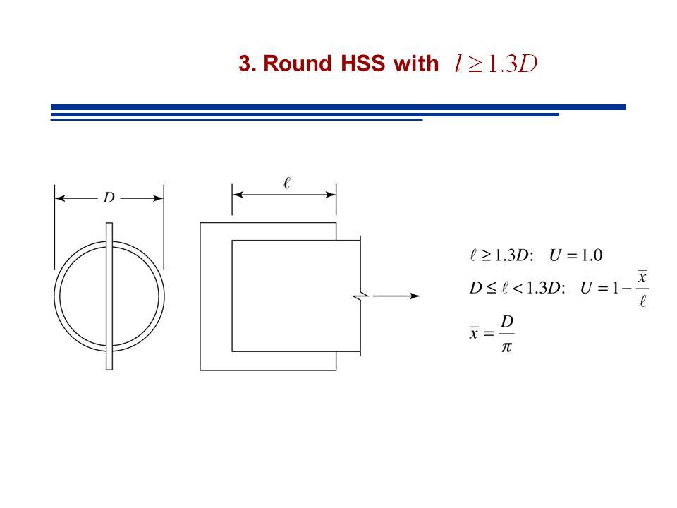 3. Round HSS with