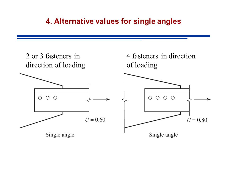 4. Alternative values for single angles