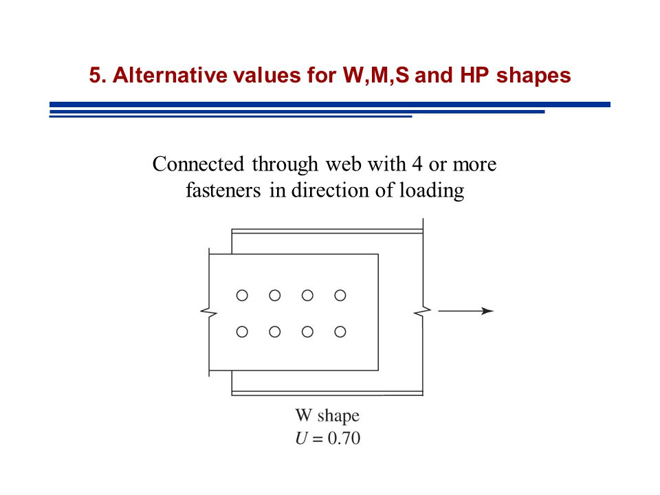 5. Alternative values for W,M,S and HP shapes