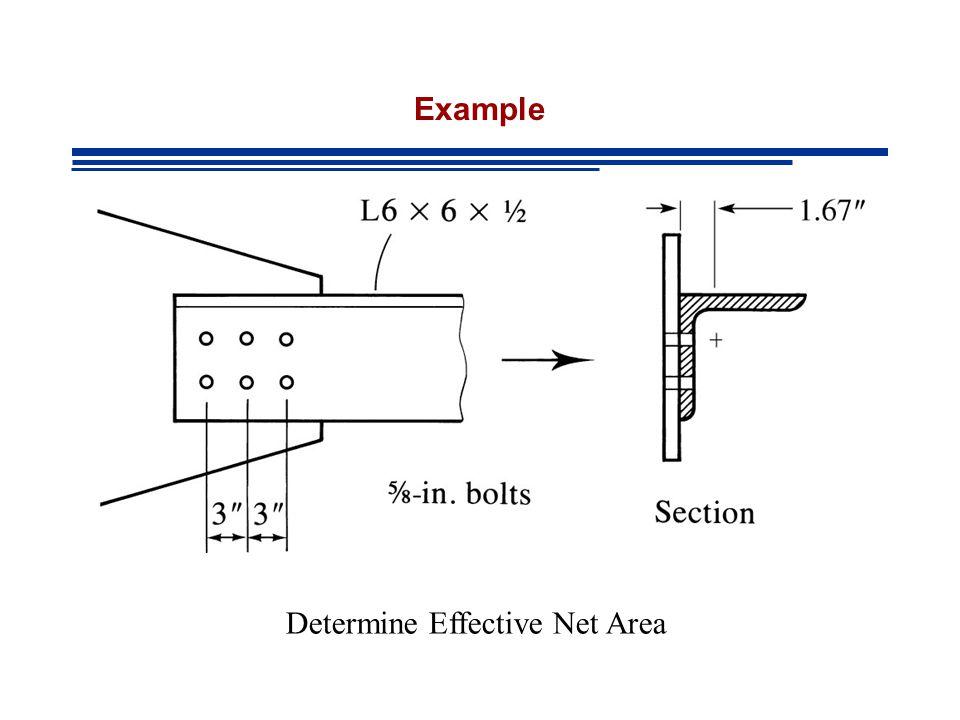 Example Determine Effective Net Area