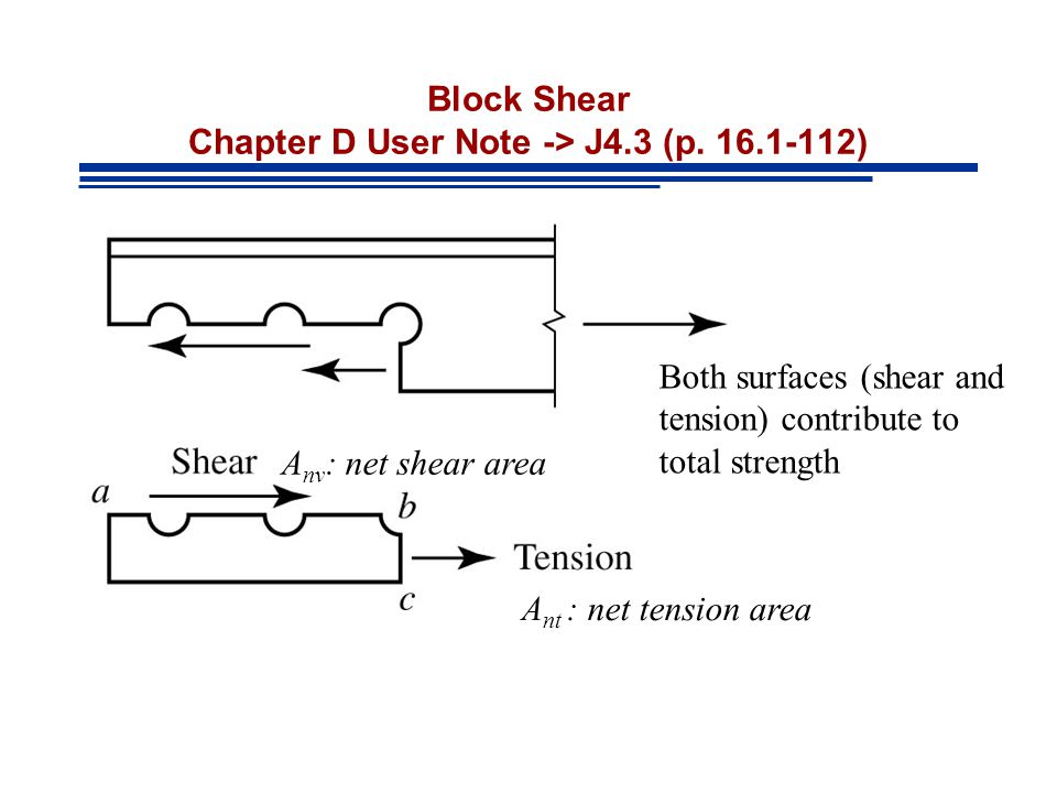 Block Shear Chapter D User Note -> J4.3 (p )