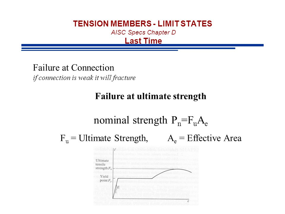 TENSION MEMBERS - LIMIT STATES AISC Specs Chapter D Last Time