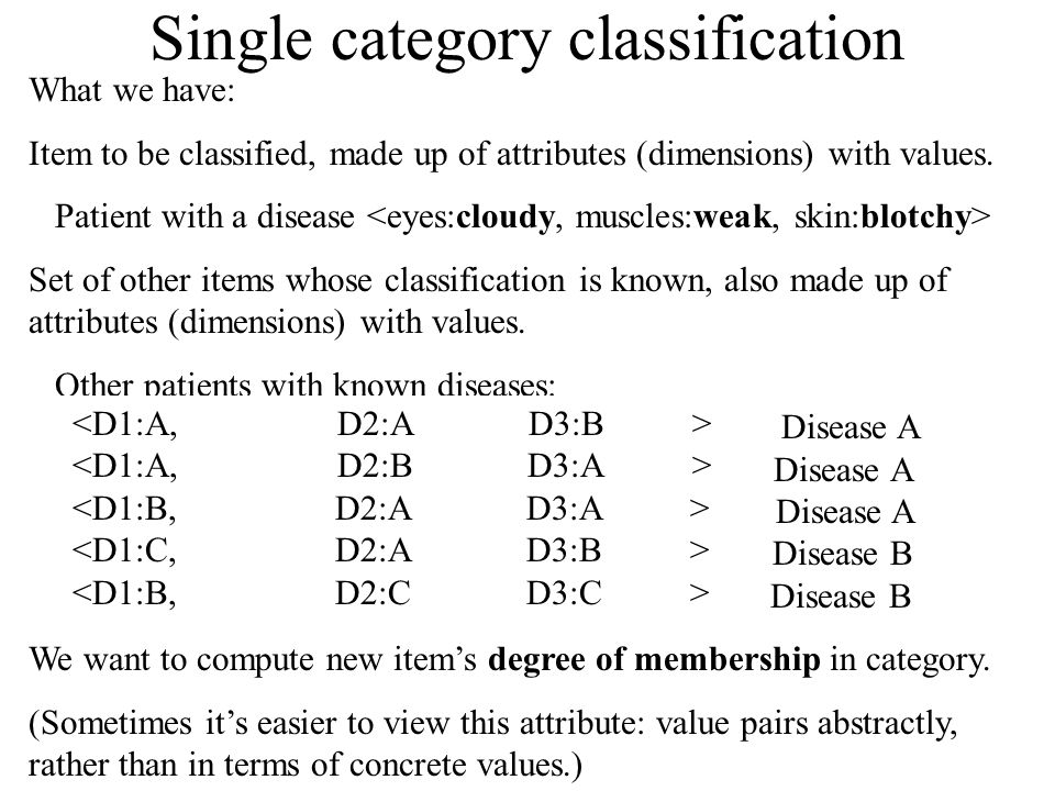 Single category classification