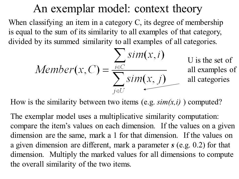 An exemplar model: context theory