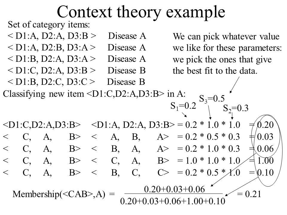 Context theory example