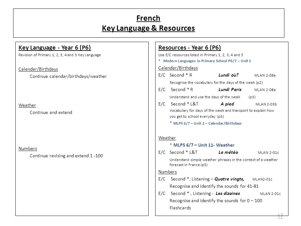 French Key Language & Resources