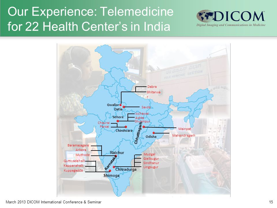 Our Experience: Telemedicine for 22 Health Center's in India