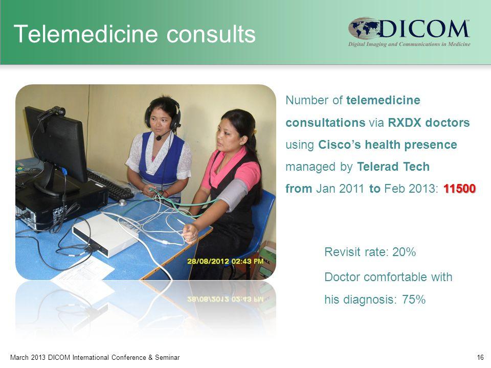 Telemedicine consults