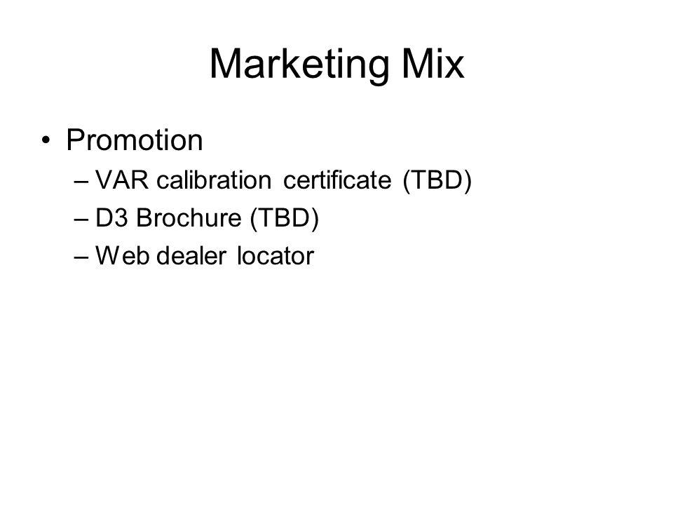 Marketing Mix Promotion VAR calibration certificate (TBD)