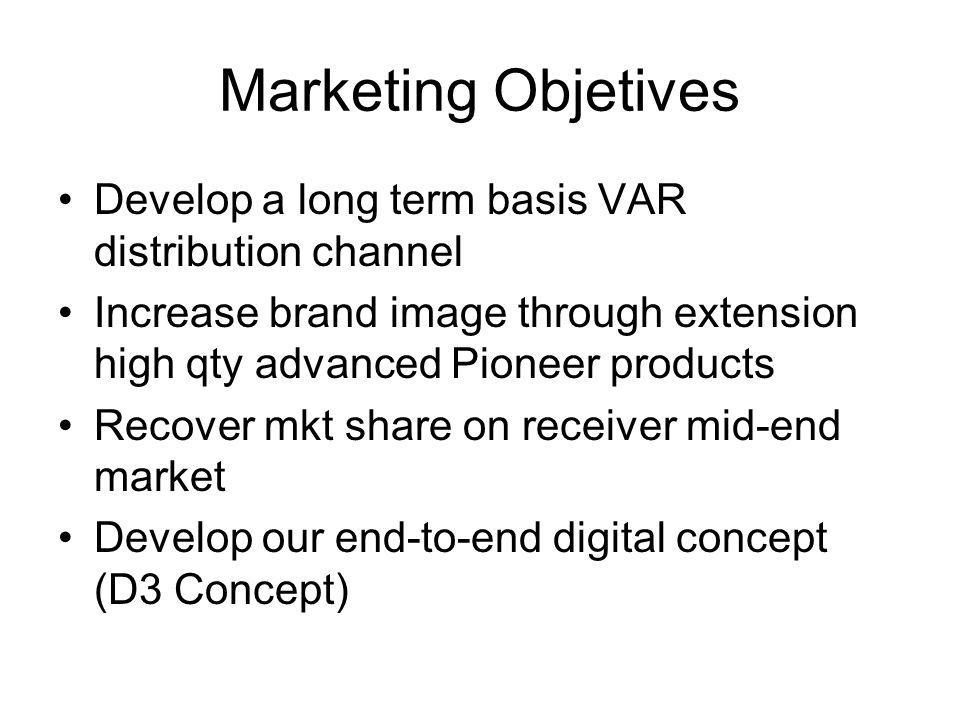 Marketing Objetives Develop a long term basis VAR distribution channel