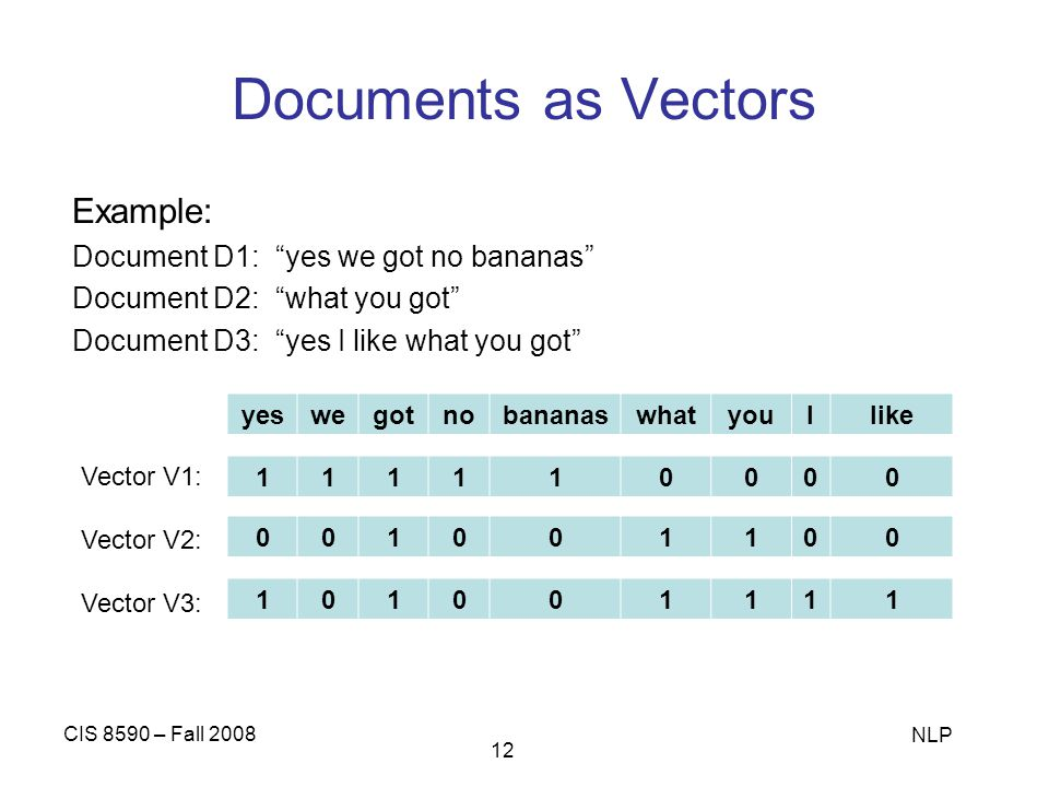 Documents as Vectors Example: Document D1: yes we got no bananas