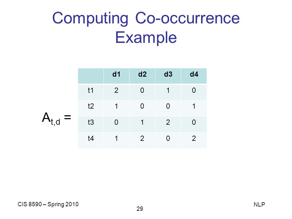 Computing Co-occurrence Example