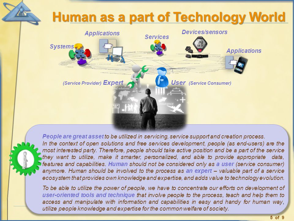 Human as a part of Technology World