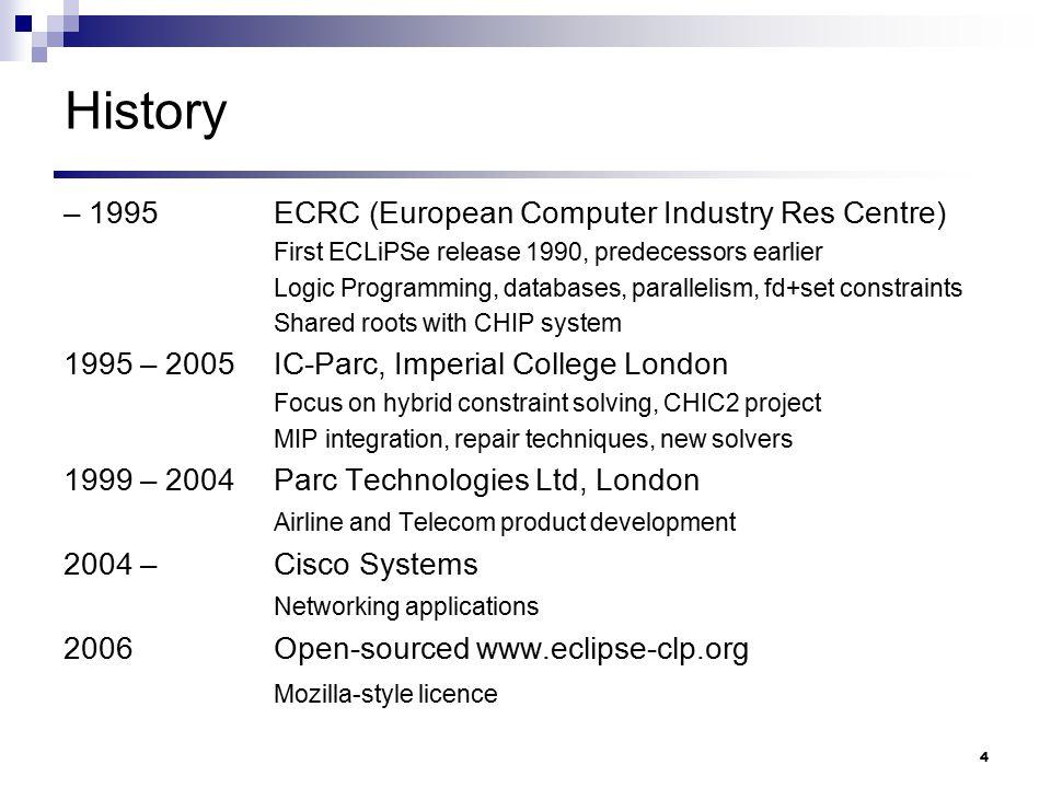 History – 1995 ECRC (European Computer Industry Res Centre)