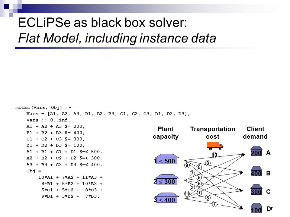 ECLiPSe as black box solver: Flat Model, including instance data