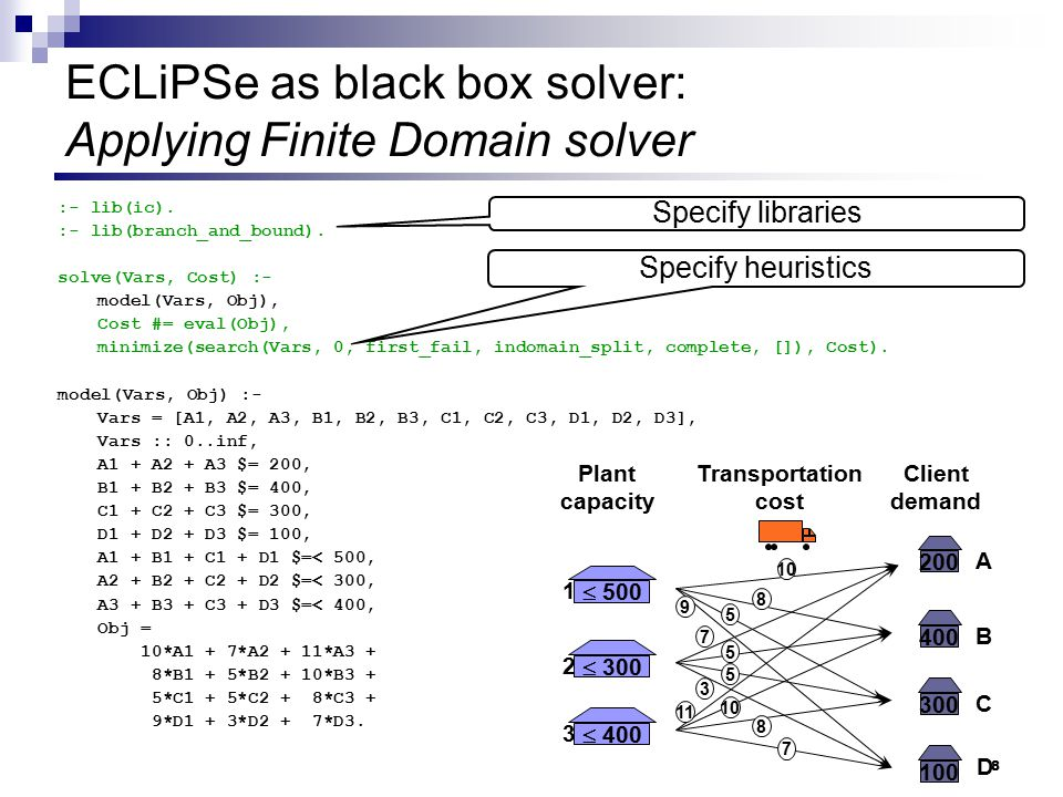 ECLiPSe as black box solver: Applying Finite Domain solver
