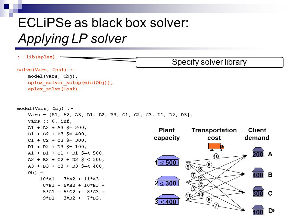 ECLiPSe as black box solver: Applying LP solver