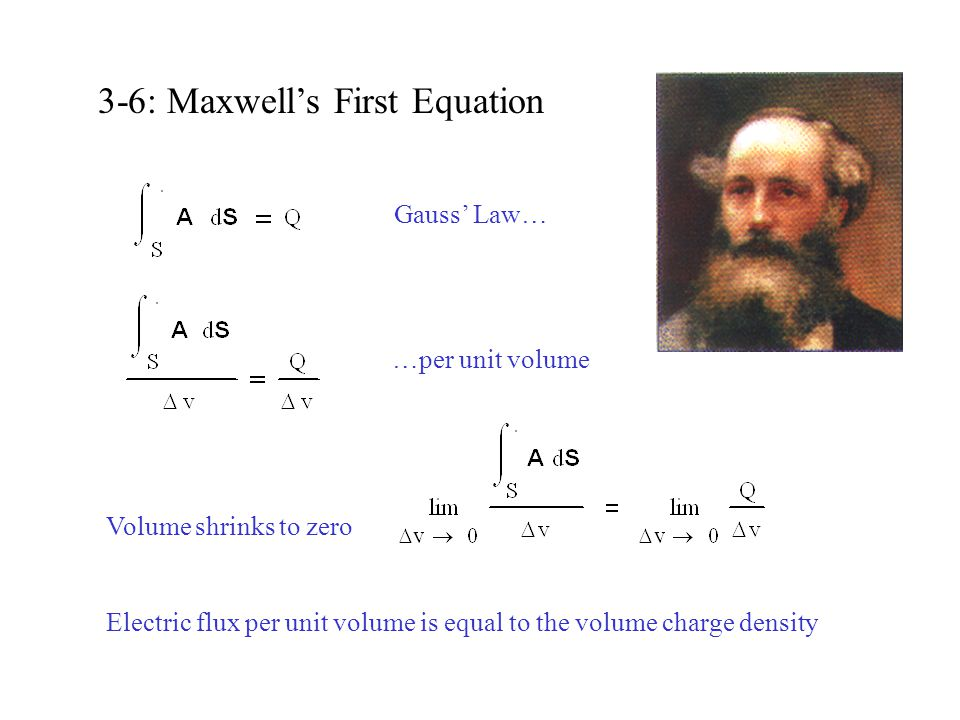 3-6: Maxwell's First Equation