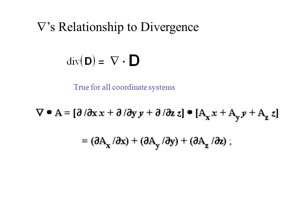 's Relationship to Divergence