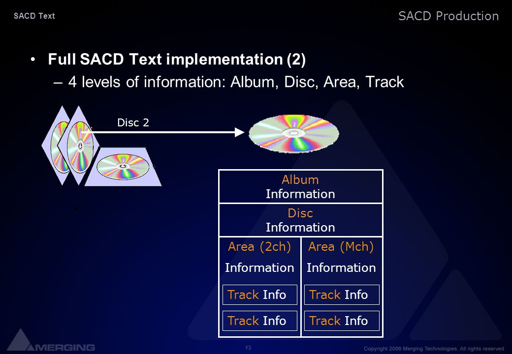 Full SACD Text implementation (2)