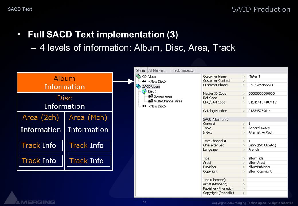 Full SACD Text implementation (3)