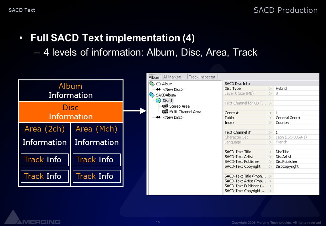 Full SACD Text implementation (4)