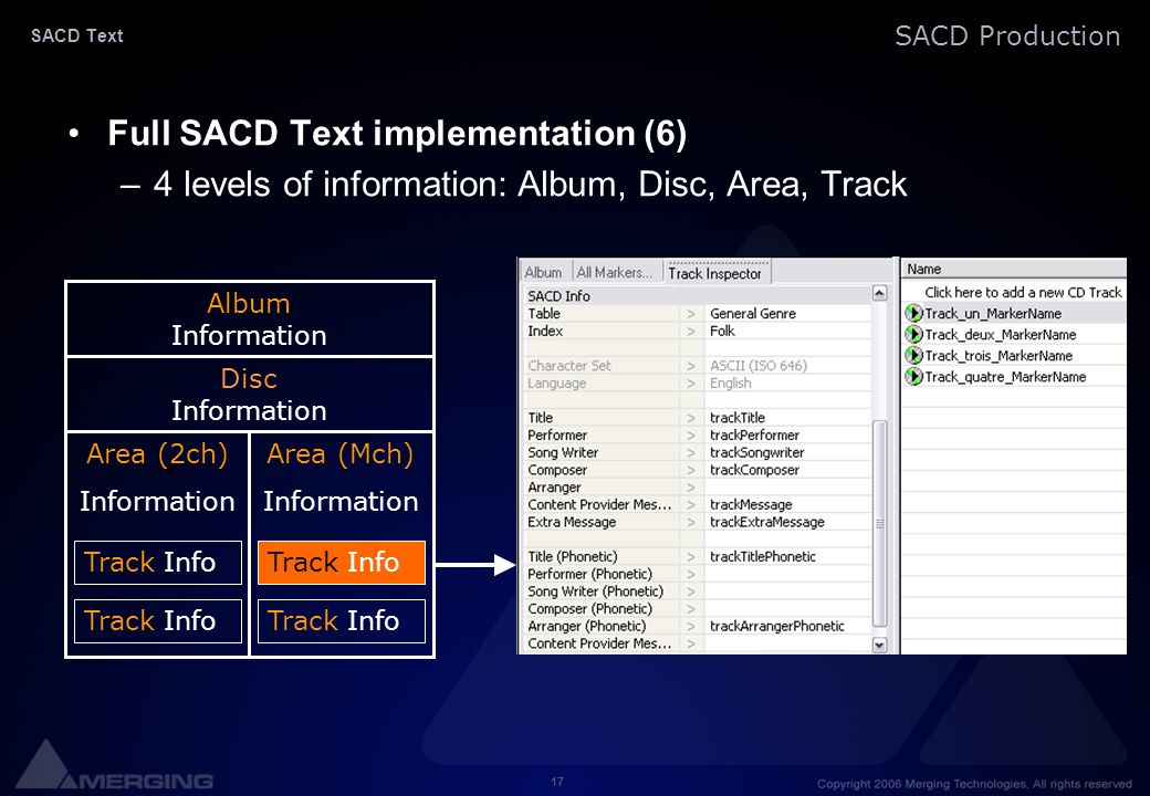 Full SACD Text implementation (6)