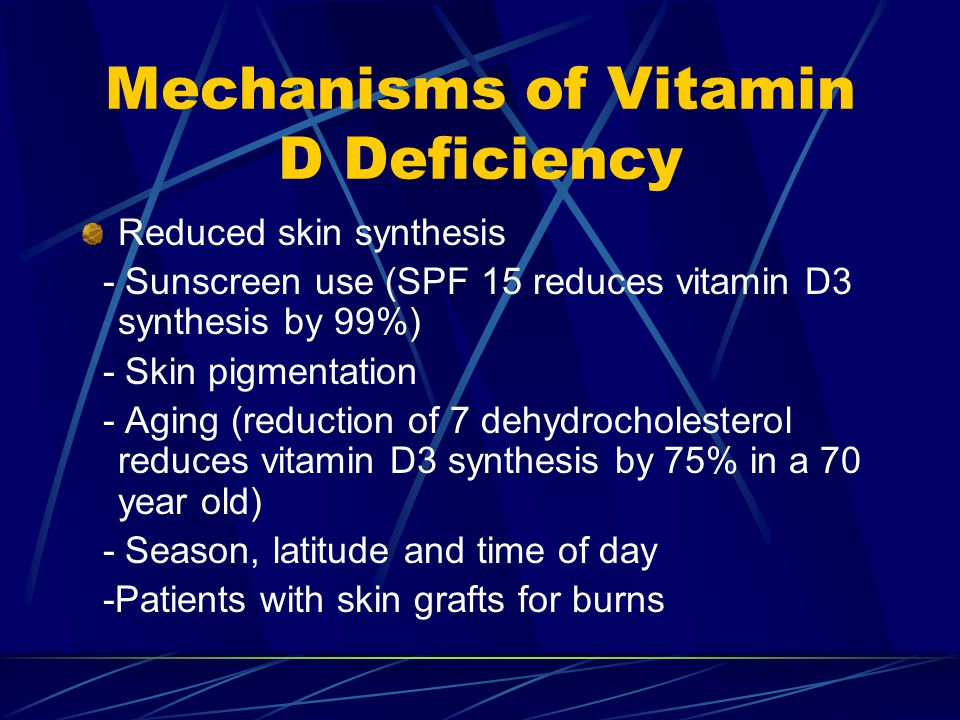 Mechanisms of Vitamin D Deficiency