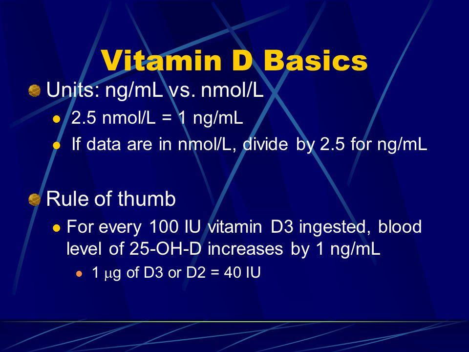 Vitamin D Basics Units: ng/mL vs. nmol/L Rule of thumb
