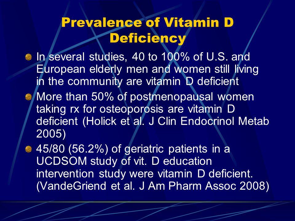 Prevalence of Vitamin D Deficiency