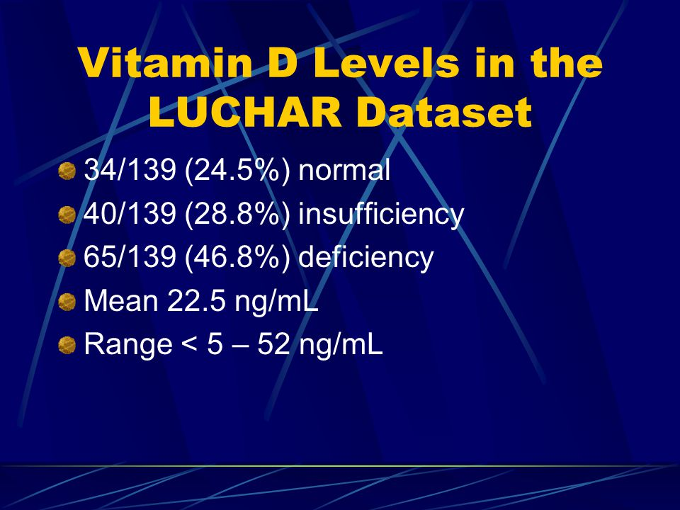 Vitamin D Levels in the LUCHAR Dataset