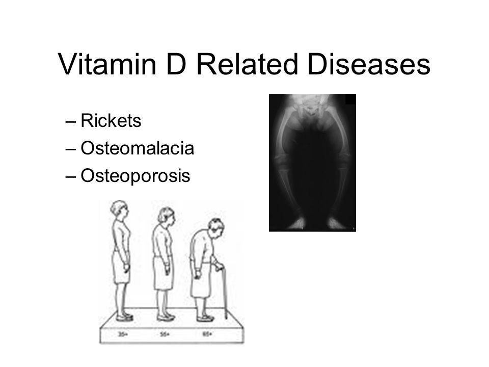 Vitamin D Related Diseases