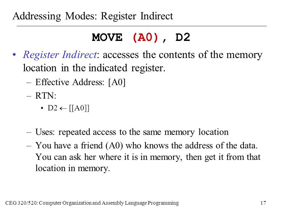 Addressing Modes: Register Indirect