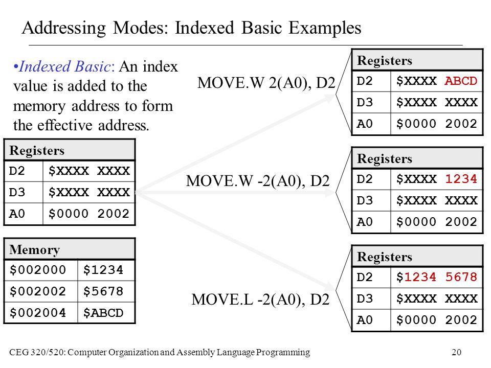 Addressing Modes: Indexed Basic Examples