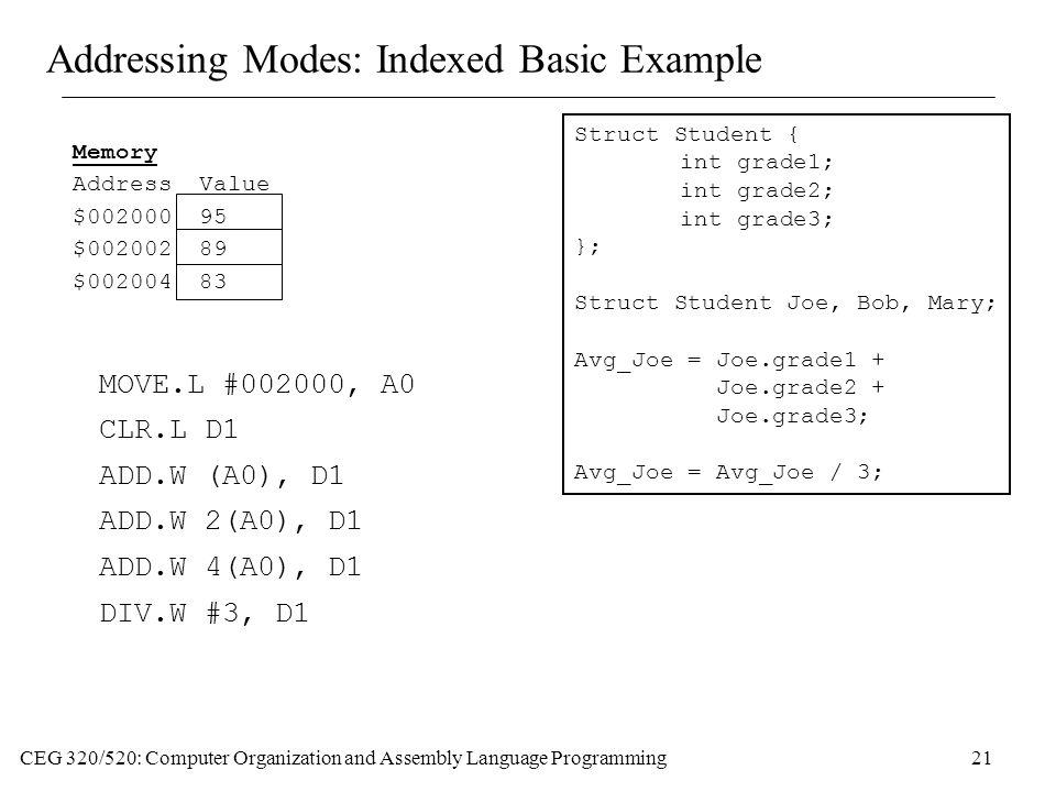 Addressing Modes: Indexed Basic Example