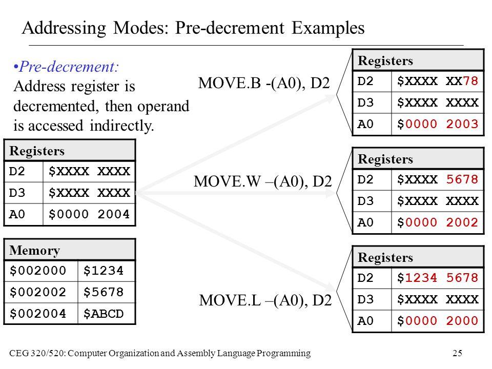 Addressing Modes: Pre-decrement Examples