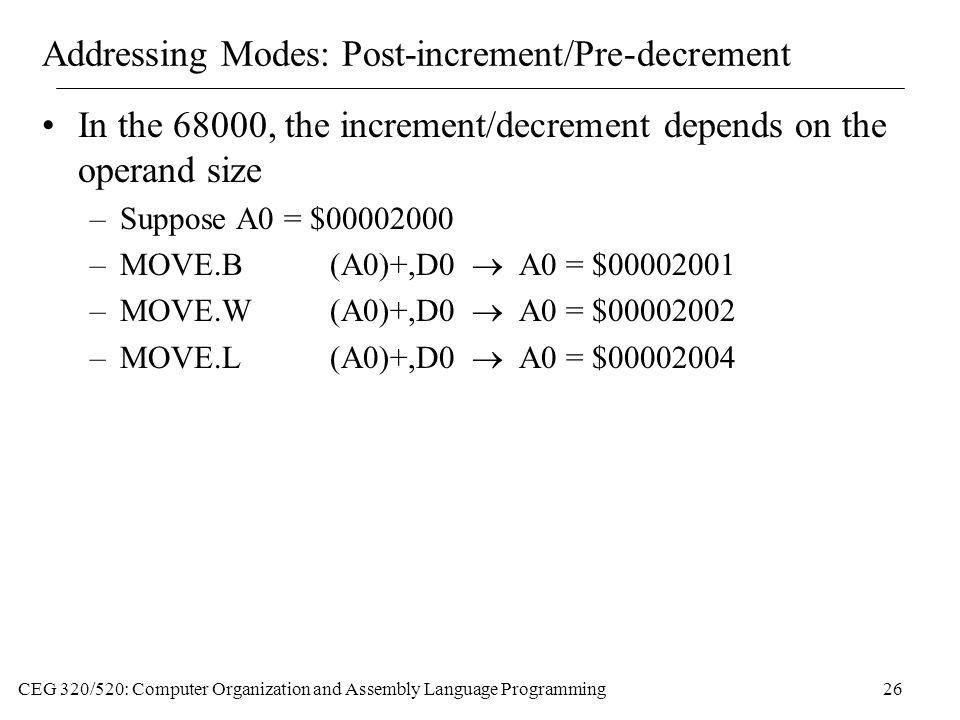 Addressing Modes: Post-increment/Pre-decrement