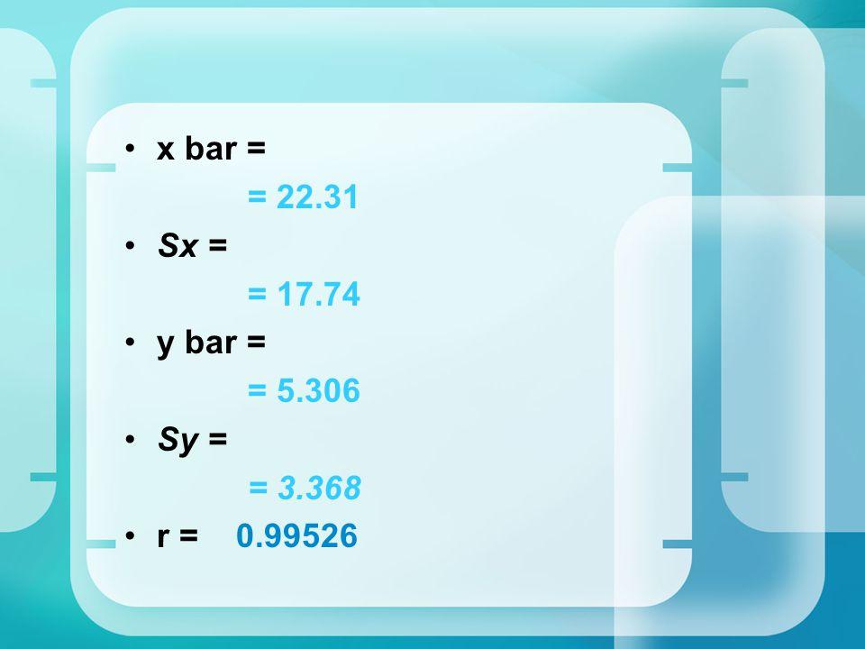 x bar = = 22.31 Sx = = 17.74 y bar = = 5.306 Sy = = 3.368 r = 0.99526