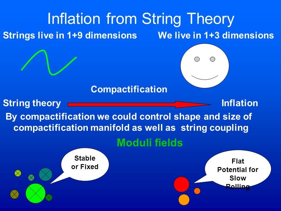 Inflation from String Theory